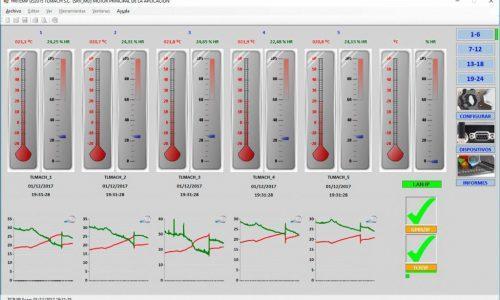 Ejemplo de software de monitorización de temperatura y humedad relativa.
