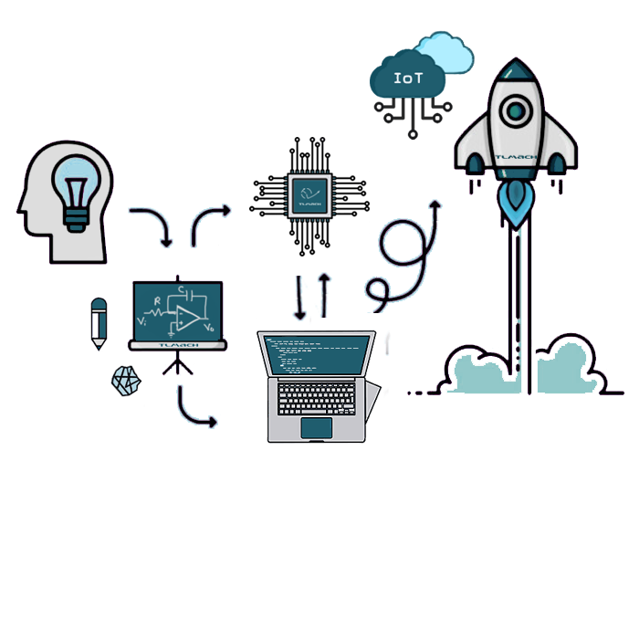 Soluciones de Ingeniería Electrónica